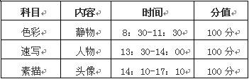 武汉理工大学考试科目.jpg