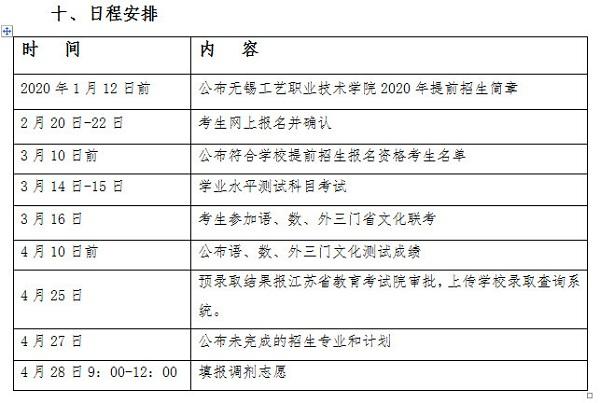 无锡工艺职业技术学院2020年提前招生简章