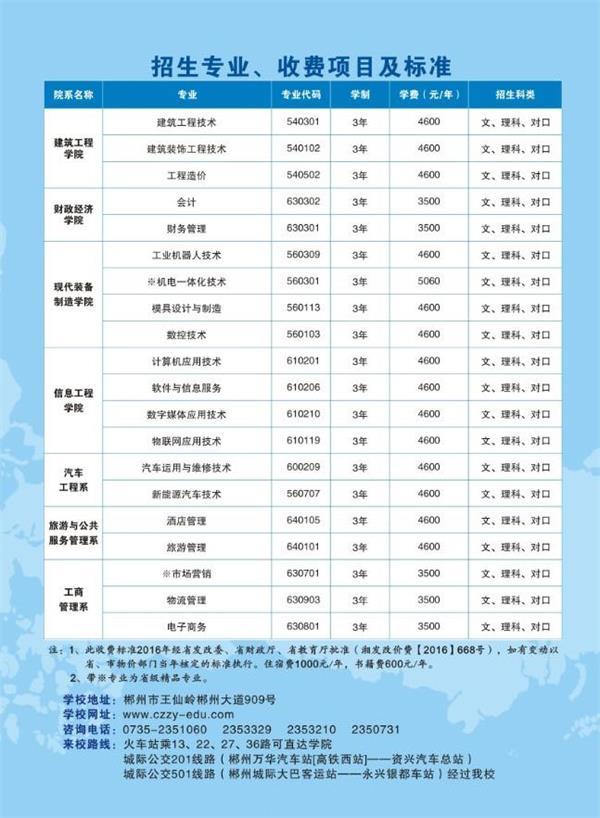 2020郴州职业技术学院单招计划及专业