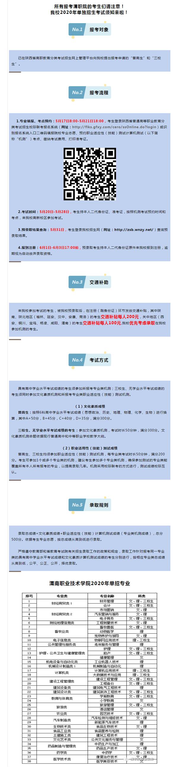 2020渭南职业技术学院分类考试简章