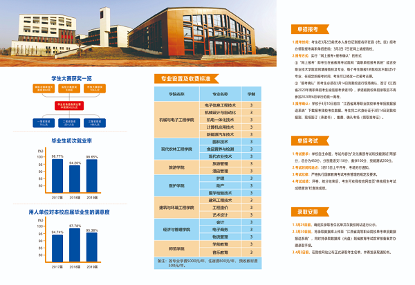 吉安职业技术学院2020年单独招生简章