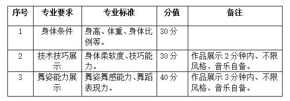 2020年铜仁幼儿师范高等专科学校分类考试招生章程