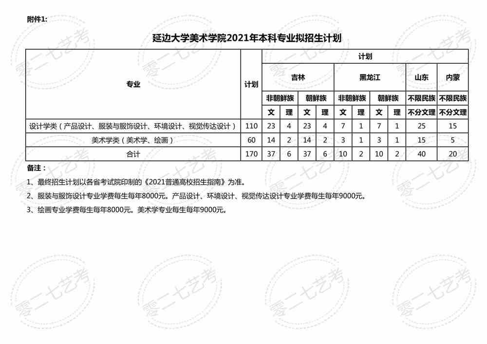附件1-延边大学美术学院2021年本科专业拟招生计划_00.png